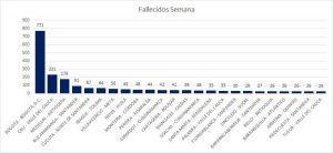Montería entre las 10 ciudades de Colombia con más muertes por Covid-19   Noticias de Buenaventura, Colombia y el Mundo